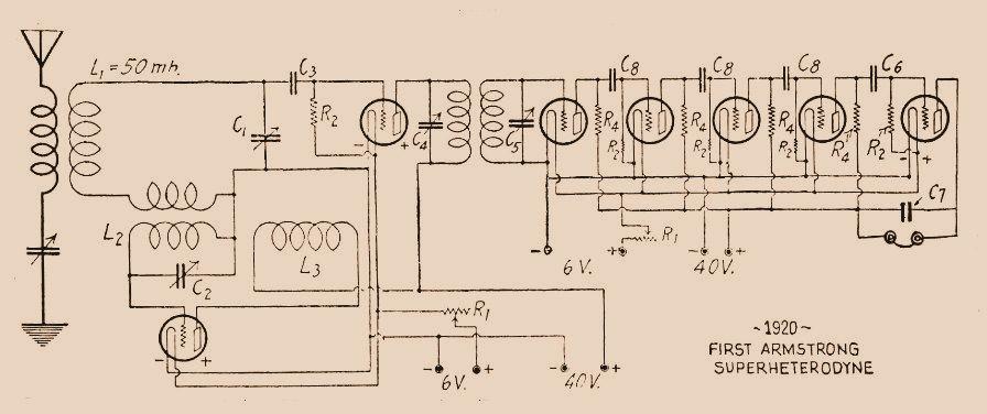 Fm zender likewise 1999 Dodge Grand Caravan Underhood Fuse Box Diagram additionally M3y784 also History 20of 20radio 20  20page 206 besides 15w Fm Transmitter Circuit 2sc1942. on regenerative radio receiver schematics